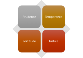 Cardinal Virtues